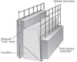 پاورپوینت ساختمان های پیش ساخته 3d-panel و پانلهای ساندویچی در 40 اسلاید کاربردی و آموزشی
